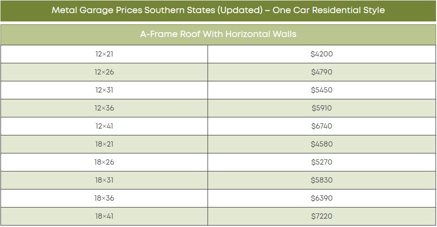 metal-building-prices3