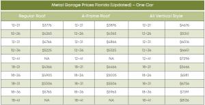 metal-garage-prices-10