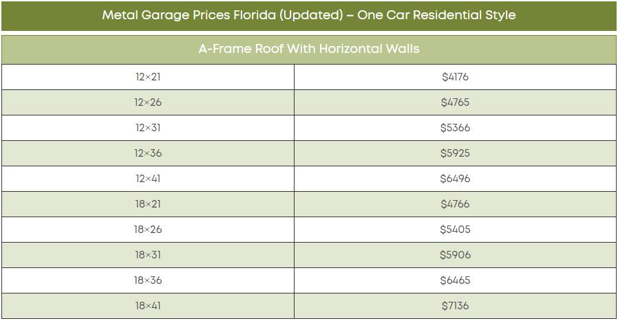 metal-garage-prices14  class=