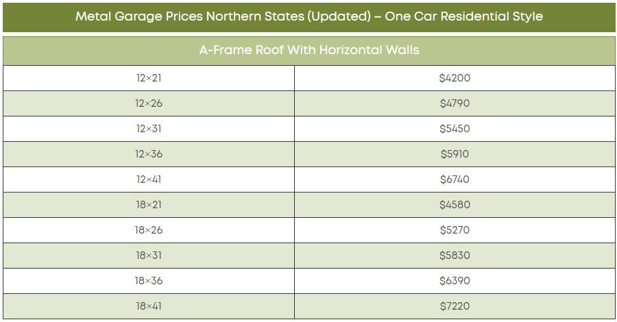 metal-garage-prices8