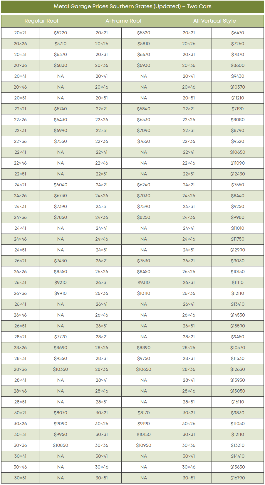 metal-grage-prices1